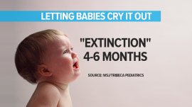 Pediatrics practice: Let babies cry themselves to sleep at 2 months