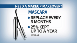 Is your makeup bag ruining your health? (Hoda's may be!)
