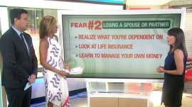 Top five financial fears: Inside women's worries about money
