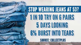 The age at which you're too old to wear jeans is…