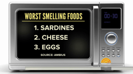 Co-workers' food fails the smell test, Americans complain (please no sardines!)