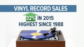 Vinyl record manufacturer in Nashville expands after rise in record sales