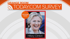 TIME magazine Person of the Year should be Hillary Clinton, viewers say