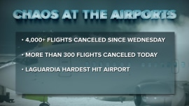 Winter storm grounds thousands of flights