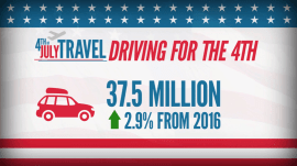 Fourth of July travel: Record numbers are hitting the road this weekend