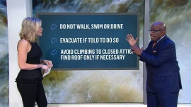 How to stay safe during harsh summer weather