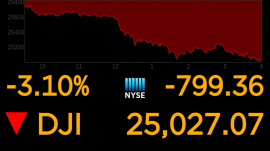 Dow plunges nearly 800 points on rising fears of economic slowdown