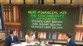 Which colleges give best bang for your buck? Princeton Review says…