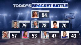Which TODAY anchor is poised to win our March Madness bracket?