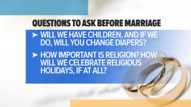 Heading to the altar? Ask these questions first