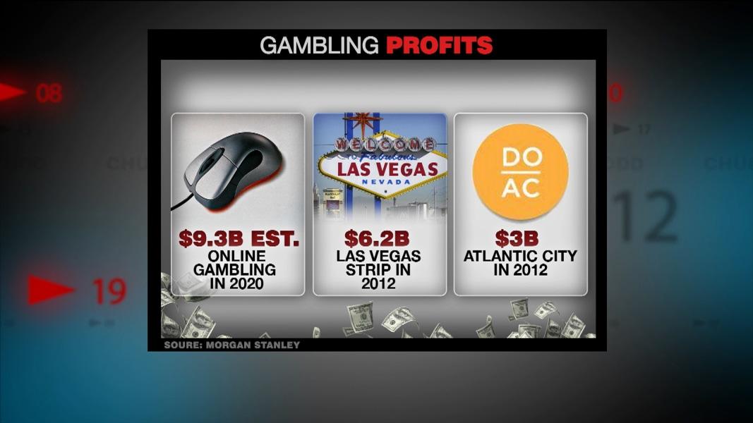 Gambling profits northern california casinos with slots