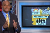 Afghanistan – the endless war?