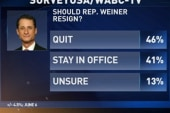 Should Rep. Weiner stay or go?