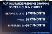 Health insurance rates slashed as much As 40%