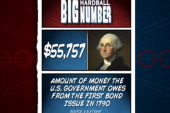 America's debt stems from the...