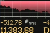 Stock market hits its breaking point