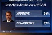 Poll shows record disapproval with Congress