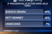Poll shows Obama leading Perry and Romney