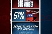 A quick Republican history lesson