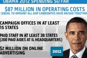 Obama campaign spends more than GOP raises