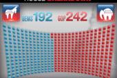 Political Battle Lines