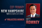 NBC News projects Romney as N.H. winner
