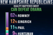 N.H. by the numbers