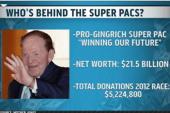 Super PAC big money