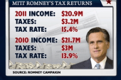 Reviewing Romney's rates