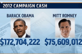 What do Super PACs do with the leftover cash?