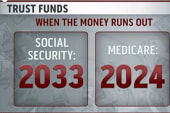 Social Security funds running dry even faster