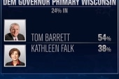 Election night recap
