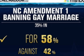 North Carolina rejects equal rights for...
