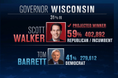 How big money won the Wisconsin recall