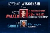 How big money won the Wisconsin recall
