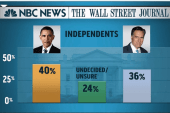 Independent and swing voters: What's the...