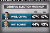 Poll: Obama narrowly leads Romney
