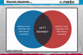 Romney campaign fails at charts