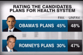 Polls: SCOTUS ruling gave Obama minor boost