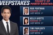 Friday's VP power rankings