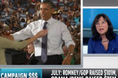 Romney out-raises Obama for three straight...