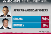 Black, Hispanic Americans apparently not...
