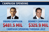 Team Obama gets a bounce in money, polls