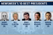 Who are the top 10 presidents?