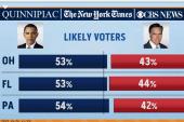 Obama, Romney make dueling campaign...
