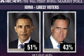 New polls favor Obama with just 19 days left