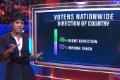 Exit poll: Wrong track/right track a close...