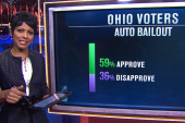 Exit Poll: Auto bailout popular in Ohio