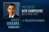 Obama victorious in New Hampshire