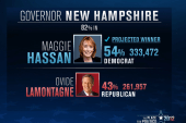 Women take over New Hampshire leadership